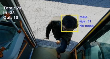 【取材依頼】カメラ×AIによるバス車内混雑計測×乗客分析 新型コロナリスクとなる密集状態を把握